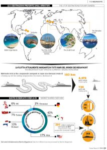Megayacht charter barchemagazine