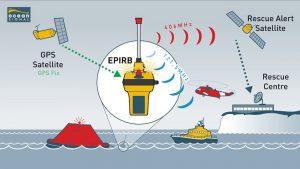 Furuno SafeSea EPIRB1 Pro