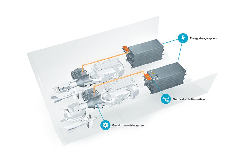 Figura 4 Volvo NS2